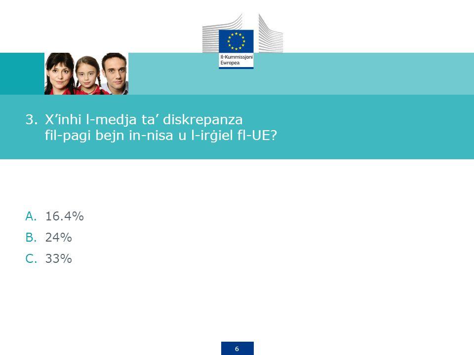 6 3.Xinhi l-medja ta diskrepanza fil-pagi bejn in-nisa u l-irġiel fl-UE A.16.4% B.24% C.33%