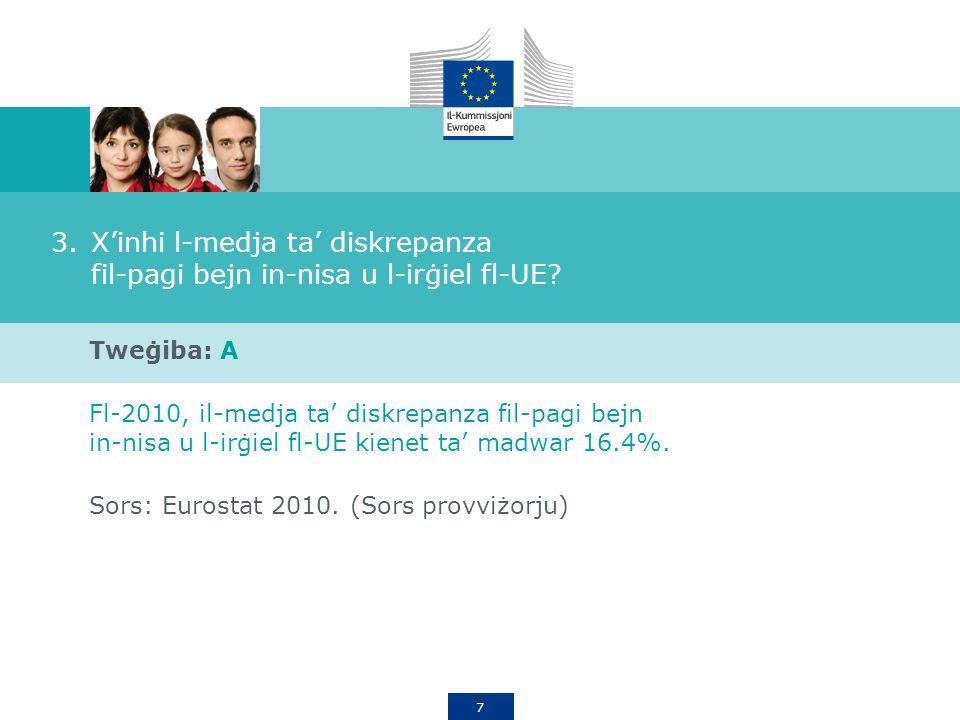 7 3.Xinhi l-medja ta diskrepanza fil-pagi bejn in-nisa u l-irġiel fl-UE.