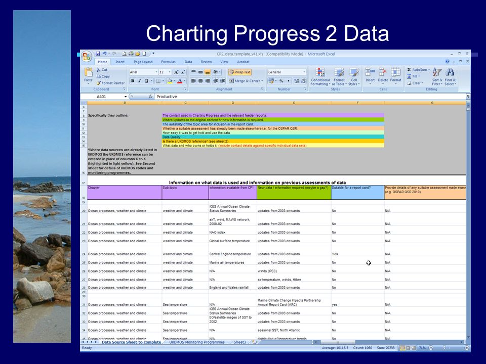 Charting Progress 2 Data