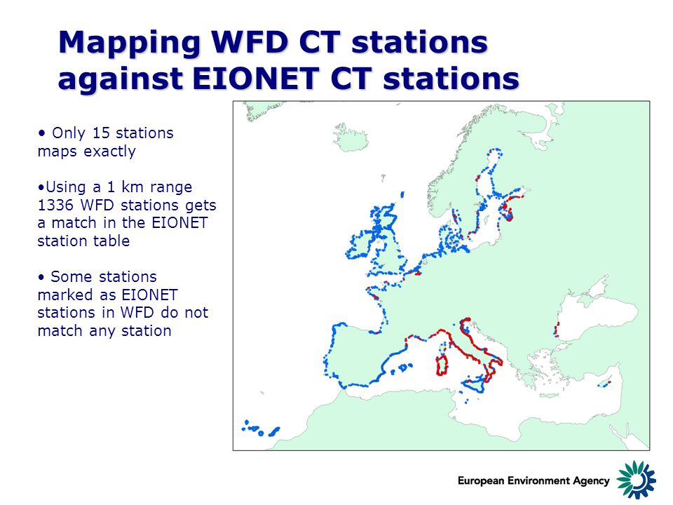 Mapping WFD CT stations against EIONET CT stations Only 15 stations maps exactly Using a 1 km range 1336 WFD stations gets a match in the EIONET stati