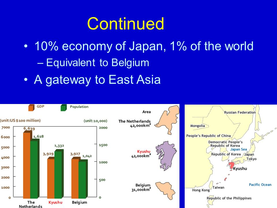 Continued 10% economy of Japan, 1% of the world –Equivalent to Belgium A gateway to East Asia 4
