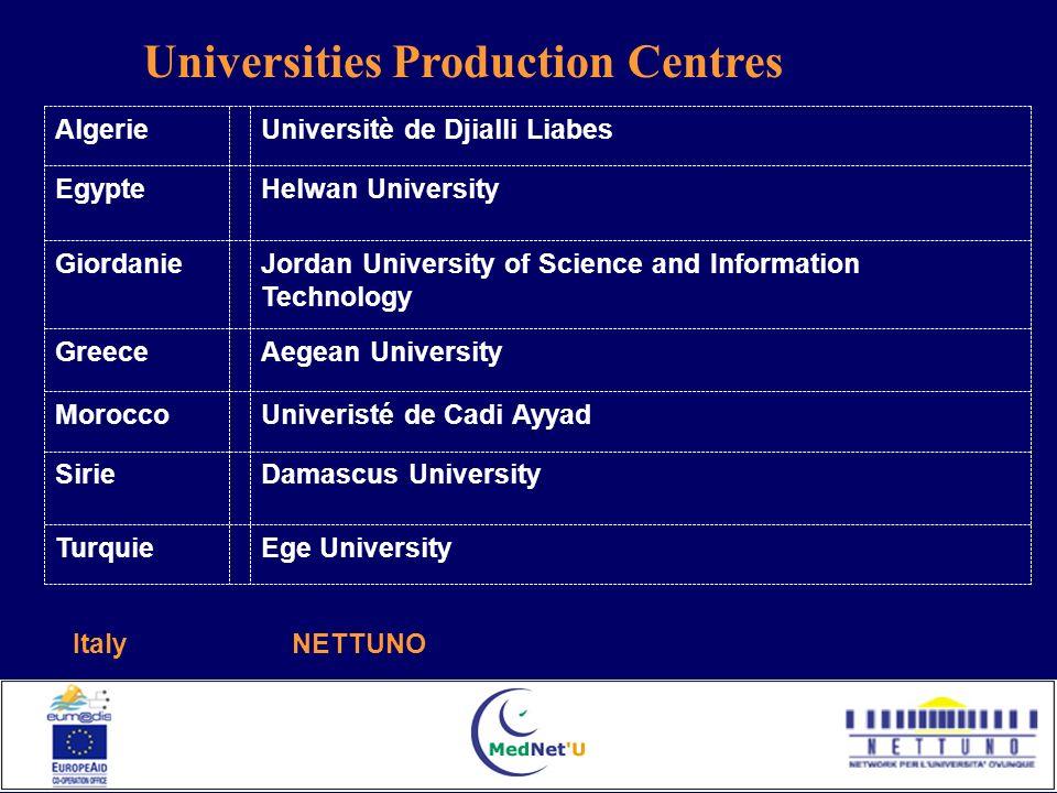 Jordan University of Science and Information Technology Giordanie Ege UniversityTurquie Damascus UniversitySirie Univeristé de Cadi AyyadMorocco Aegea