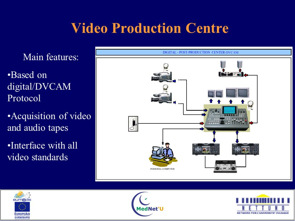Video Production Centre Main features: Based on digital/DVCAM Protocol Acquisition of video and audio tapes Interface with all video standards