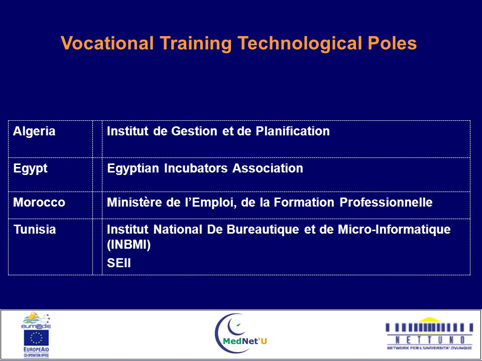 Traditional Model direct interaction with teachers and tutors seminars and practical assignments carried out in the presence of the tutor or teacher meetings with tutors and groups of students held at the Learning Centers