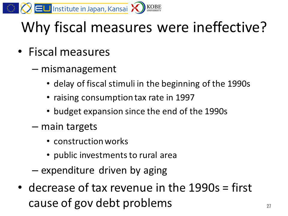 Why fiscal measures were ineffective.
