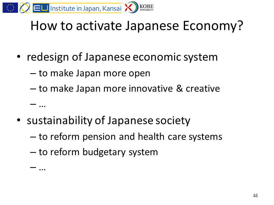 How to activate Japanese Economy? redesign of Japanese economic system – to make Japan more open – to make Japan more innovative & creative – … sustai