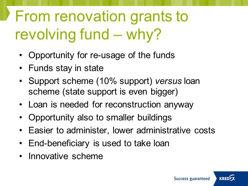 Low interest rate loan - revolving fund scheme