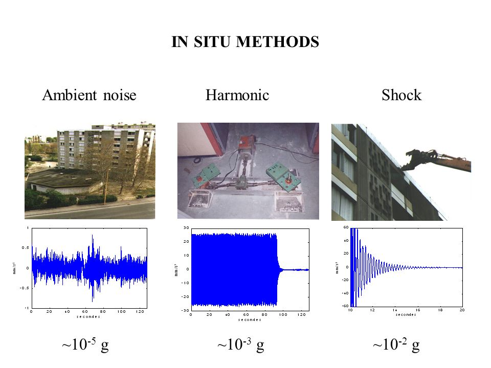 IN SITU METHODS Ambient noiseHarmonicShock ~10 -5 g~10 -3 g~10 -2 g