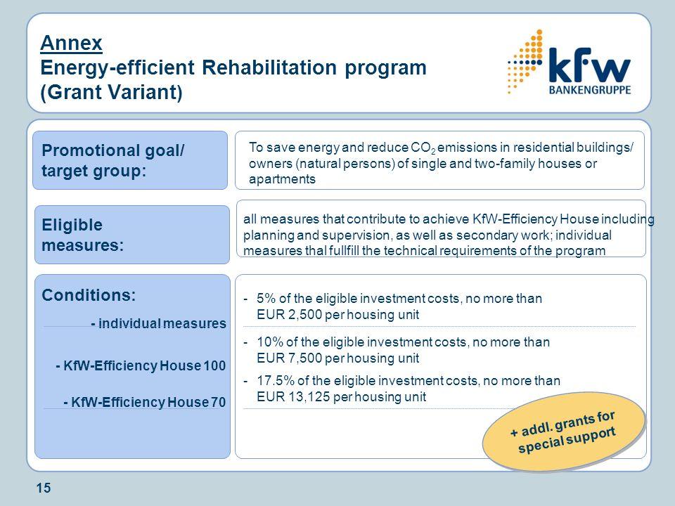 15 Annex Energy-efficient Rehabilitation program (Grant Variant ) Promotional goal/ target group: Conditions: Eligible measures: - individual measures