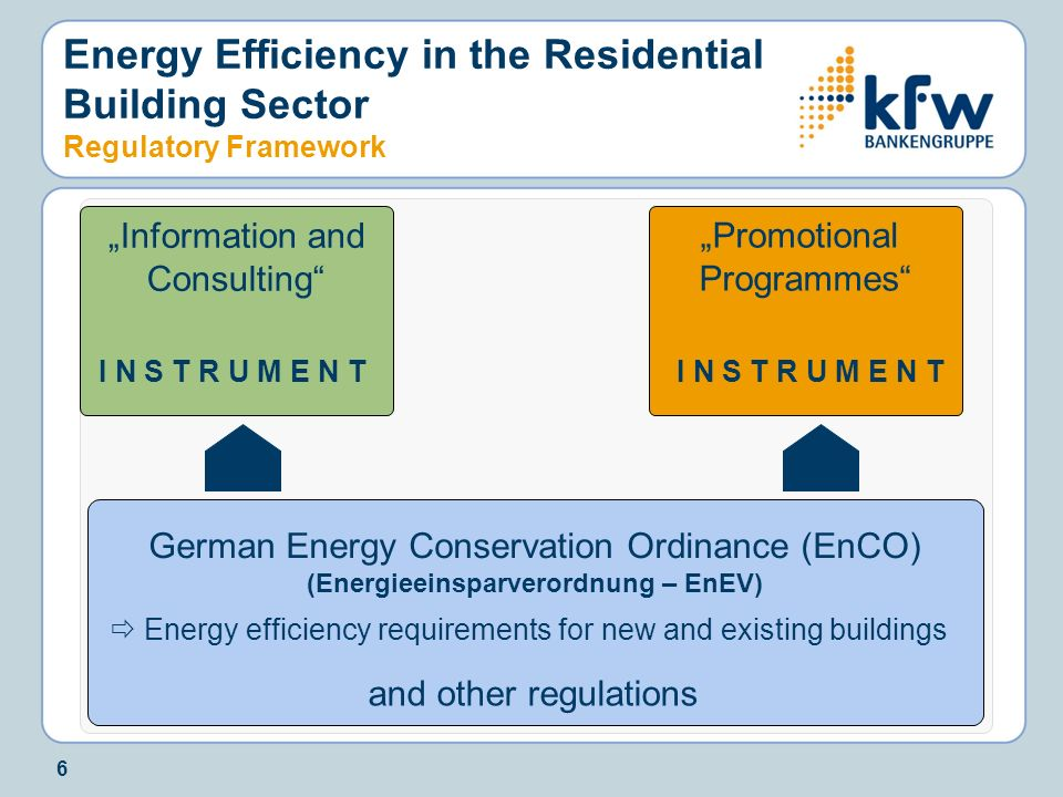 6 German Energy Conservation Ordinance (EnCO) (Energieeinsparverordnung – EnEV) Energy efficiency requirements for new and existing buildings Energy E