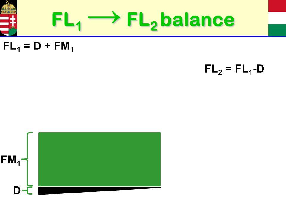 FL 1 FL 2 balance FM 1 D FL 1 = D + FM 1 FL 2 = FL 1 -D