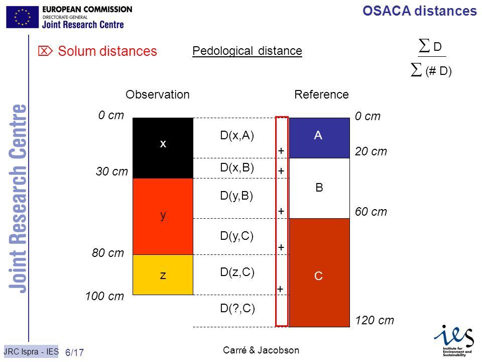 JRC Ispra - IES 6/17 Carré & Jacobson OSACA distances Solum distances D(x,A) D(x,B) D(y,B) D(y,C) D(z,C) D(?,C) x y z 0 cm 30 cm 80 cm 100 cm Observat