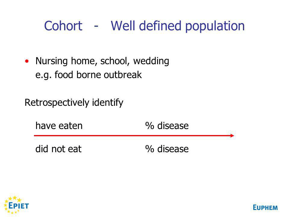 Cohort - Well defined population Nursing home, school, wedding e.g.