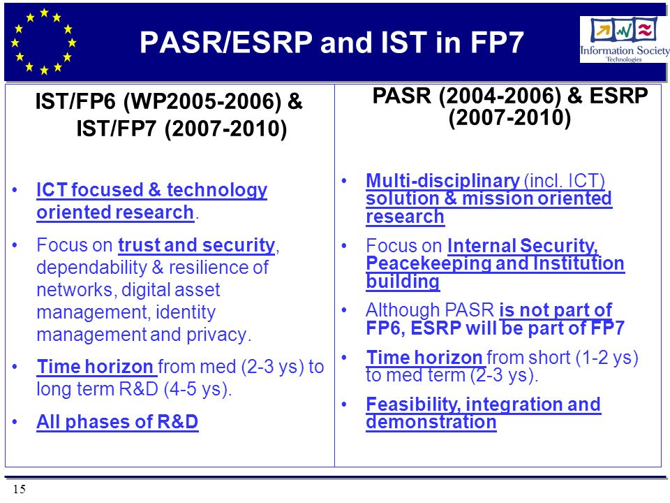 15 PASR/ESRP and IST in FP7 IST/FP6 (WP2005-2006) & IST/FP7 (2007-2010) ICT focused & technology oriented research.