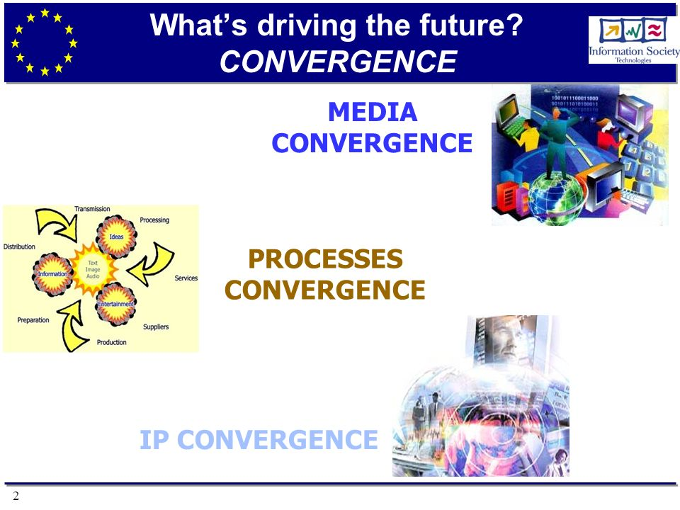 2 Whats driving the future? CONVERGENCE PROCESSES CONVERGENCE IP CONVERGENCE MEDIA CONVERGENCE
