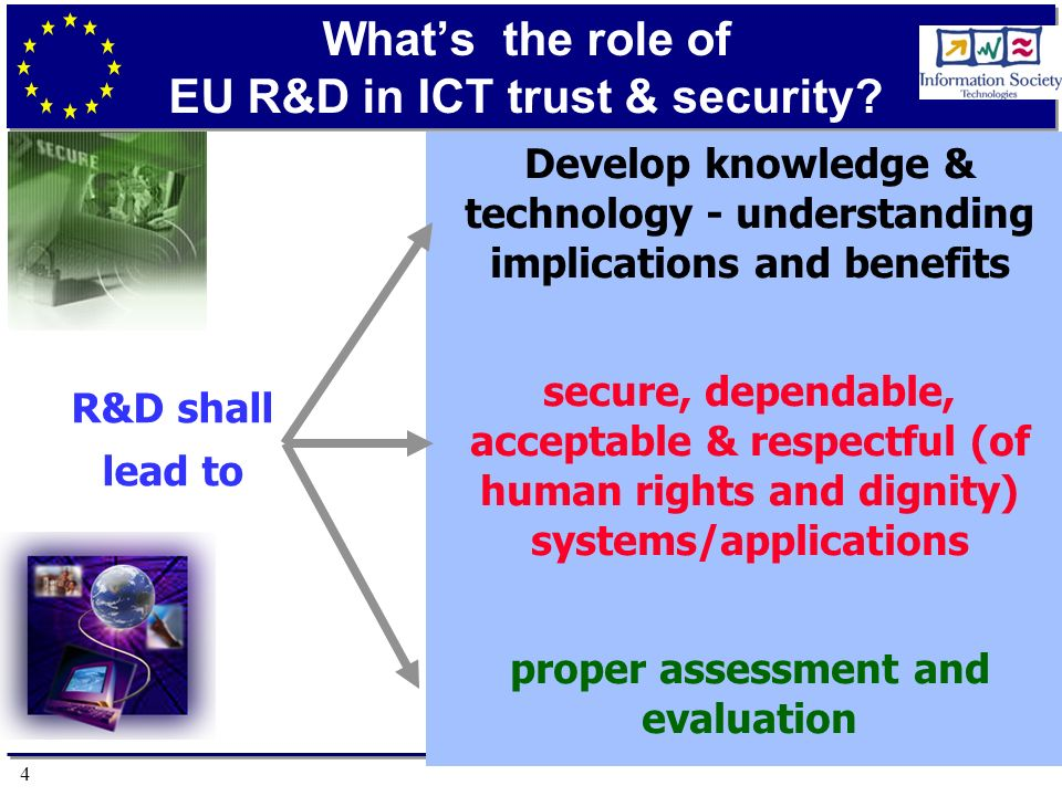 4 R&D shall lead to Whats the role of EU R&D in ICT trust & security.