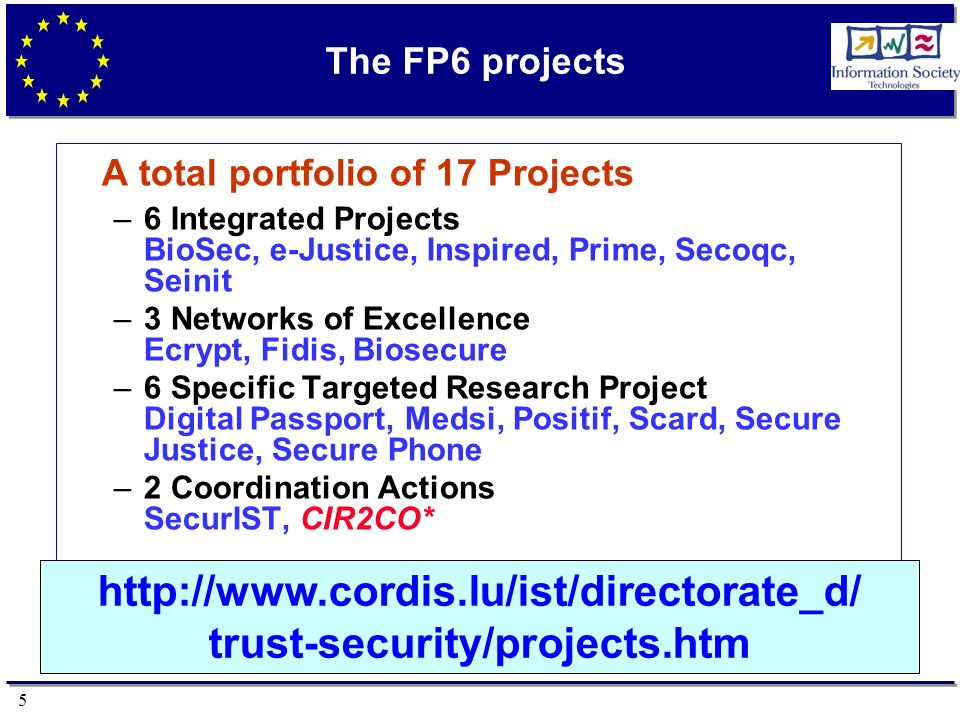 5 A total portfolio of 17 Projects –6 Integrated Projects BioSec, e-Justice, Inspired, Prime, Secoqc, Seinit –3 Networks of Excellence Ecrypt, Fidis, Biosecure –6 Specific Targeted Research Project Digital Passport, Medsi, Positif, Scard, Secure Justice, Secure Phone –2 Coordination Actions SecurIST, CIR2CO* * Under negotiation The FP6 projects http://www.cordis.lu/ist/directorate_d/ trust-security/projects.htm