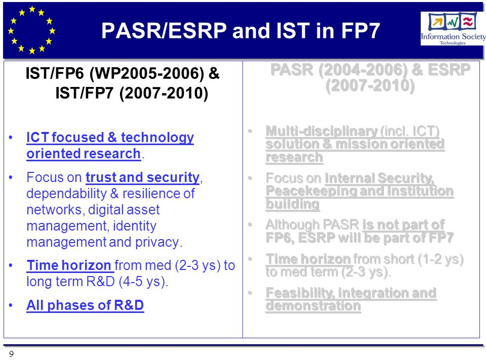 9 PASR/ESRP and IST in FP7 IST/FP6 (WP ) & IST/FP7 ( ) ICT focused & technology oriented research.