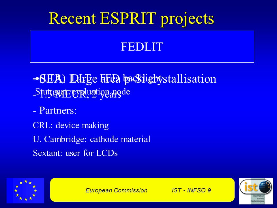 European Commission IST - INFSO 9 Recent ESPRIT projects SEA: Large area p-Si crystallisation Stuttgart: evaluation node FEDLIT - (LTR) DLT - FED backlight - 1.3 MEUR, 2 years - Partners: CRL: device making U.