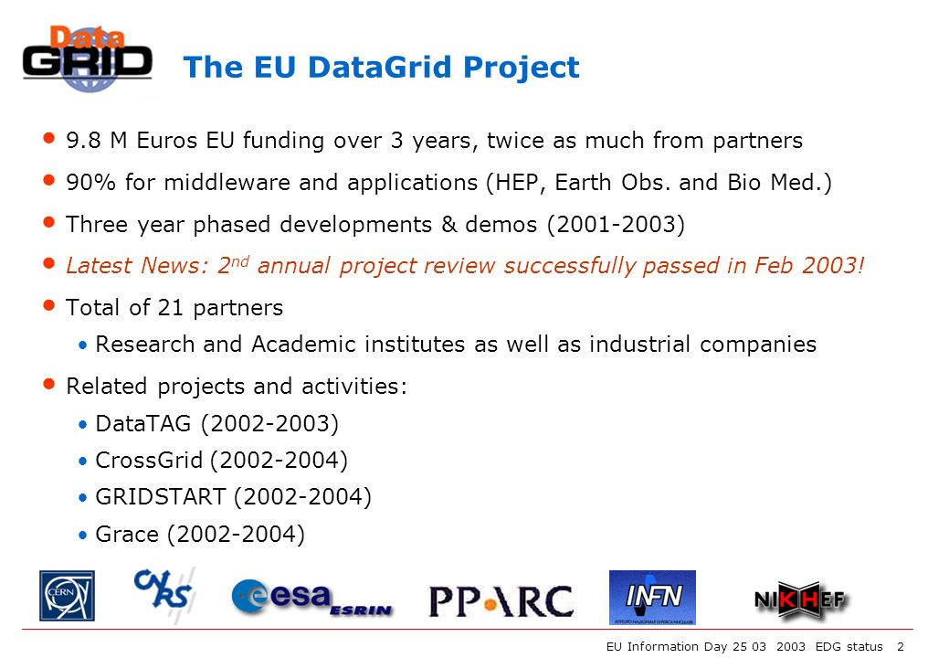 EU Information Day 25 03 2003 EDG status 2 The EU DataGrid Project 9.8 M Euros EU funding over 3 years, twice as much from partners 90% for middleware and applications (HEP, Earth Obs.