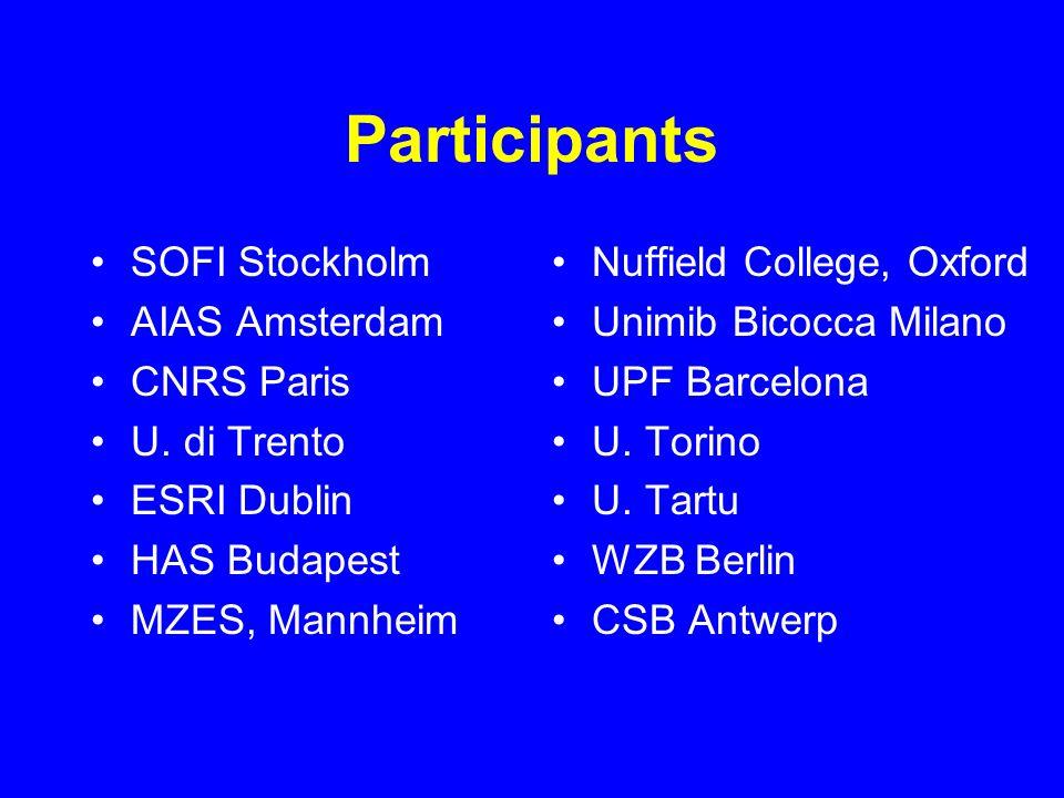 Participants SOFI Stockholm AIAS Amsterdam CNRS Paris U.