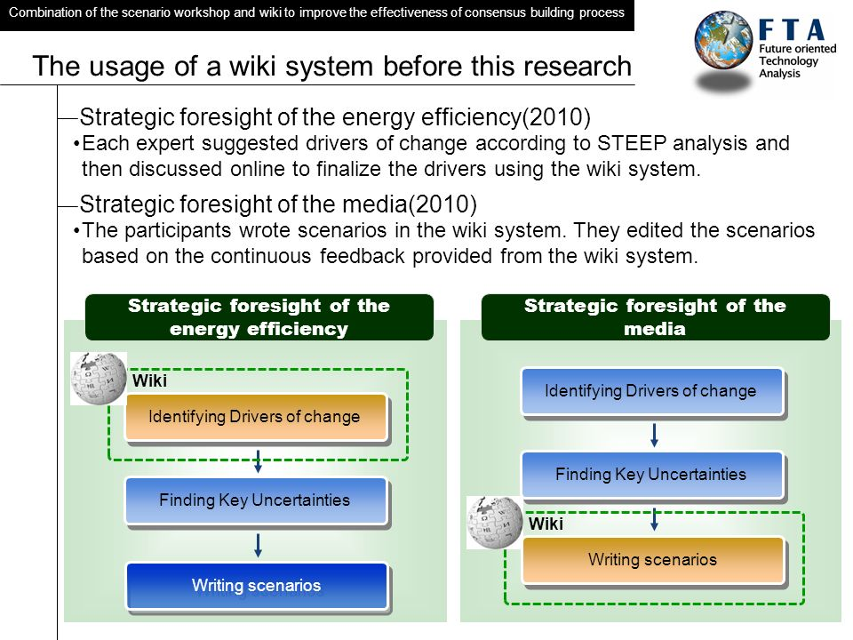 Combination of the scenario workshop and wiki to improve the effectiveness of consensus building process The usage of a wiki system before this research Strategic foresight of the energy efficiency(2010) Each expert suggested drivers of change according to STEEP analysis and then discussed online to finalize the drivers using the wiki system.