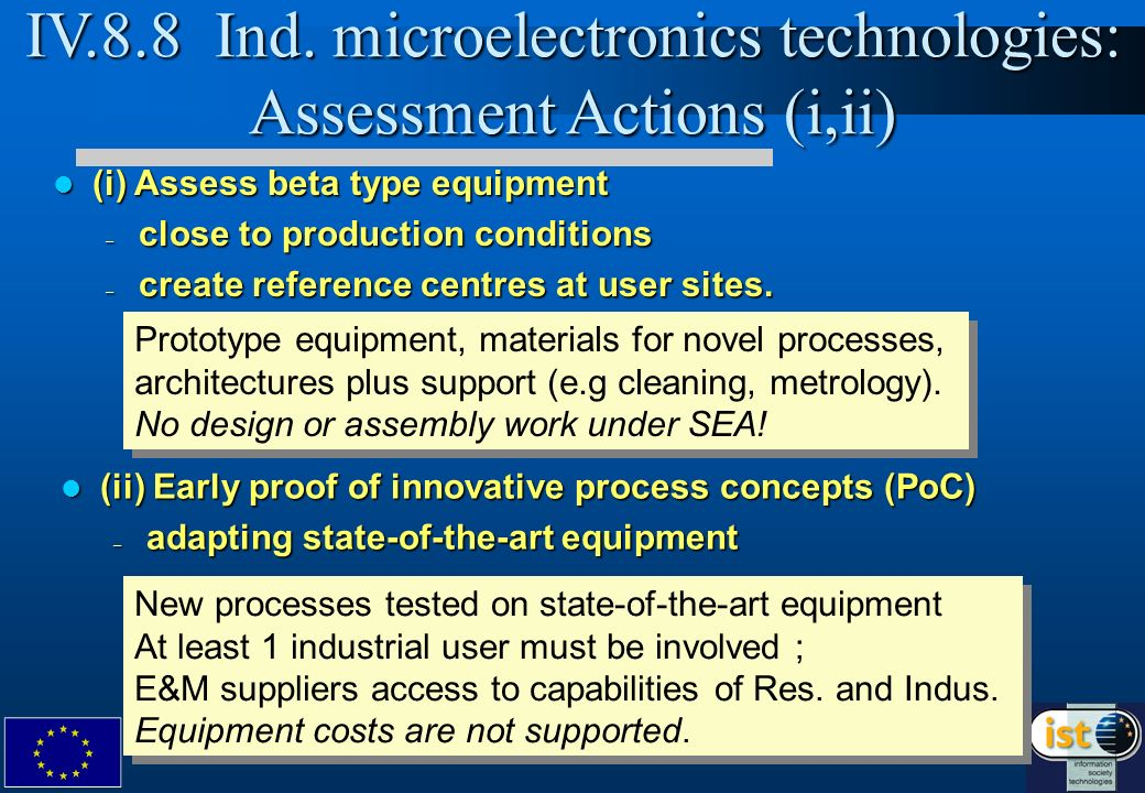 IV.8.8 Ind. microelectronics technologies: Assessment Actions (i,ii) (i) Assess beta type equipment (i) Assess beta type equipment – close to producti