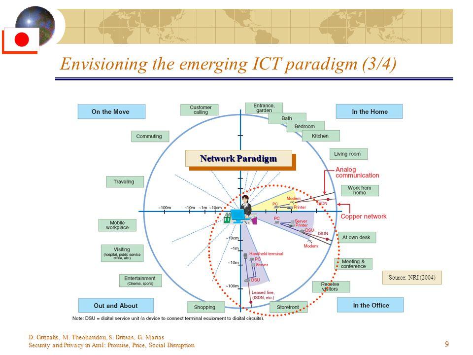 10 Envisioning the emerging ICT paradigm (4/4) Source: NRI (2004) UbiComp Paradigm