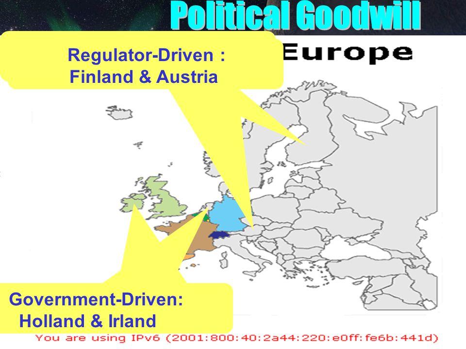 Regulator-Driven : Finland & Austria Regulator-Driven : Finland & Austria Government-Driven: Holland & Irland Government-Driven: Holland & Irland