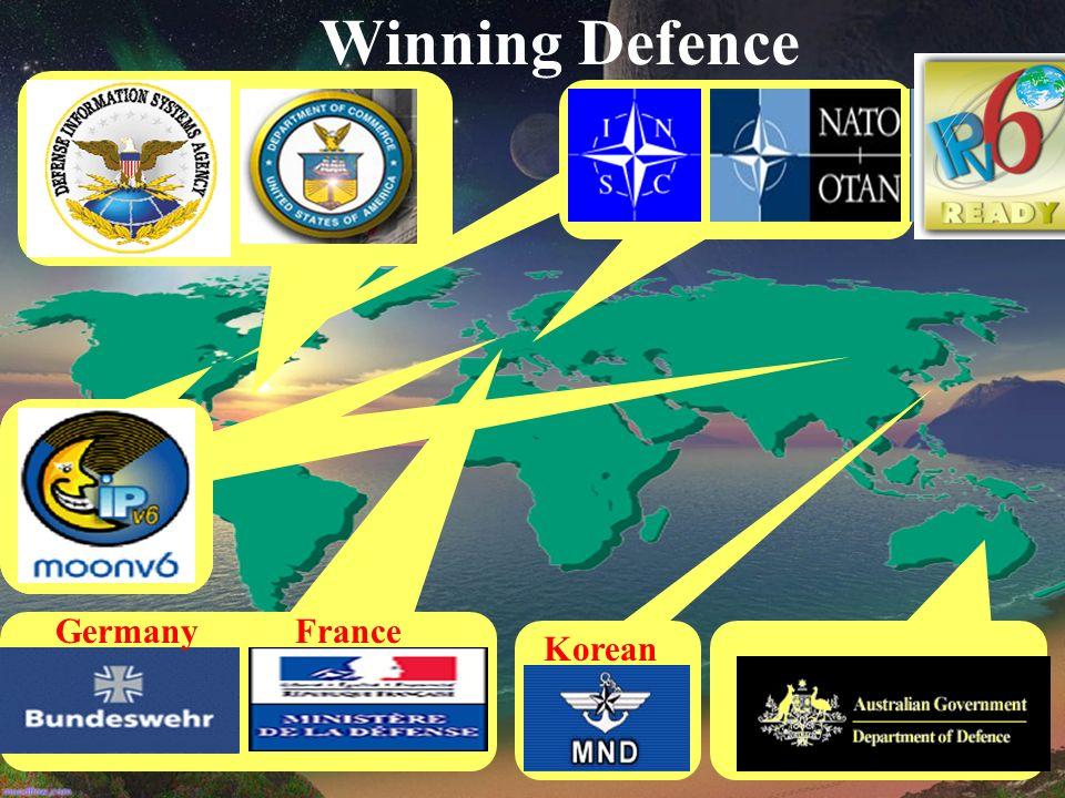 Winning Defence Korean GermanyFrance