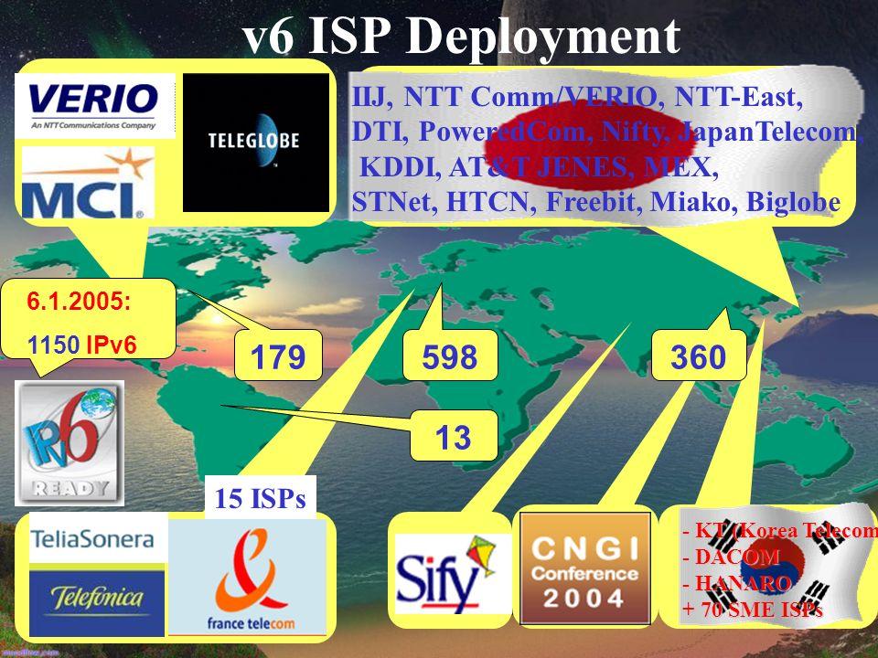 v6 ISP Deployment IIJ, NTT Comm/VERIO, NTT-East, DTI, PoweredCom, Nifty, JapanTelecom, KDDI, AT&T JENES, MEX, STNet, HTCN, Freebit, Miako, Biglobe - KT (Korea Telecom) - DACOM - HANARO + 70 SME ISPs 15 ISPs 6.1.2005: 1150 IPv6 179 598 360 13
