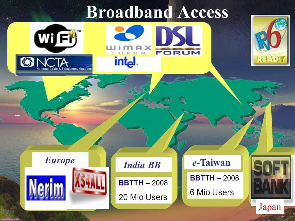 Broadband Access e-Taiwan BBTTH – 2008 6 Mio Users India BB BBTTH – 2008 20 Mio Users Japan Europe