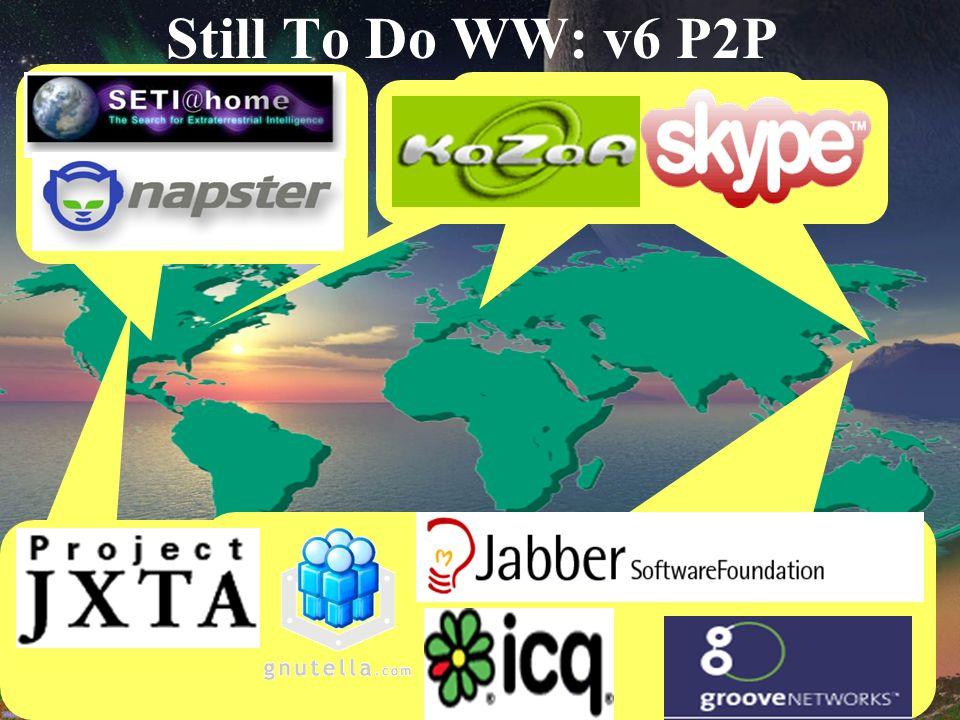 Still To Do WW: v6 P2P