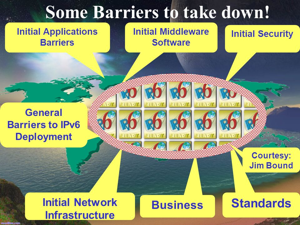 Initial Applications Barriers Some Barriers to take down! Initial Network Infrastructure Business Standards Initial Middleware Software Initial Securi