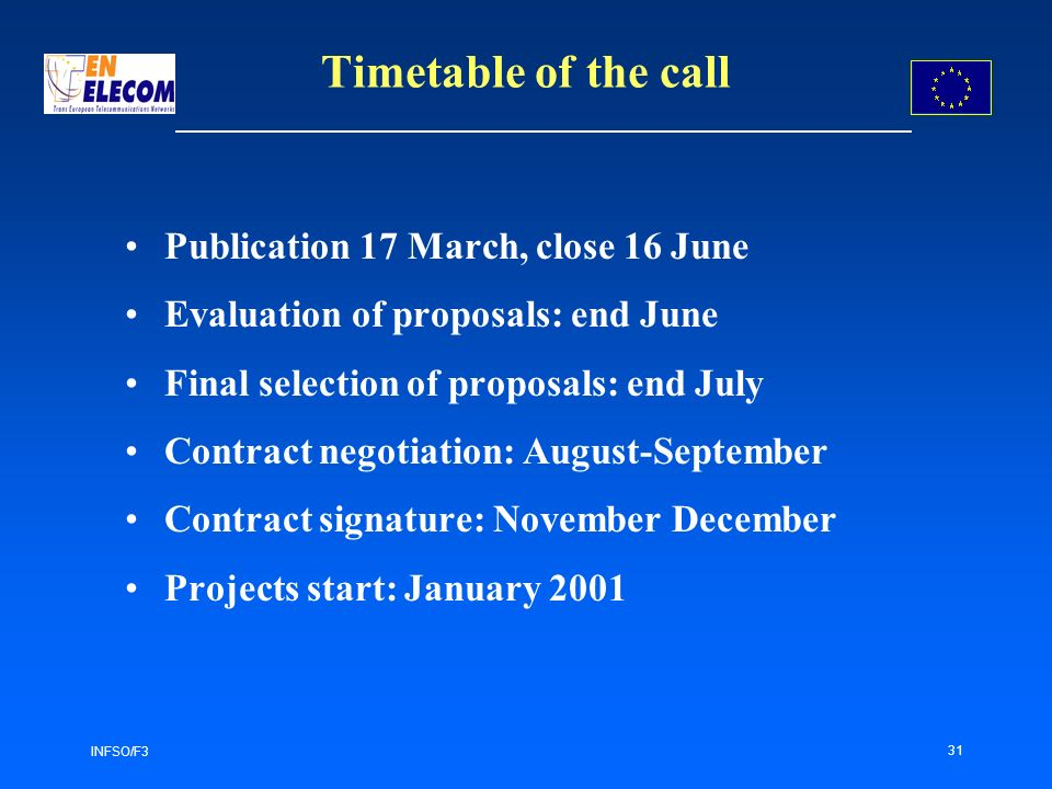 INFSO/F3 31 Timetable of the call Publication 17 March, close 16 June Evaluation of proposals: end June Final selection of proposals: end July Contract negotiation: August-September Contract signature: November December Projects start: January 2001