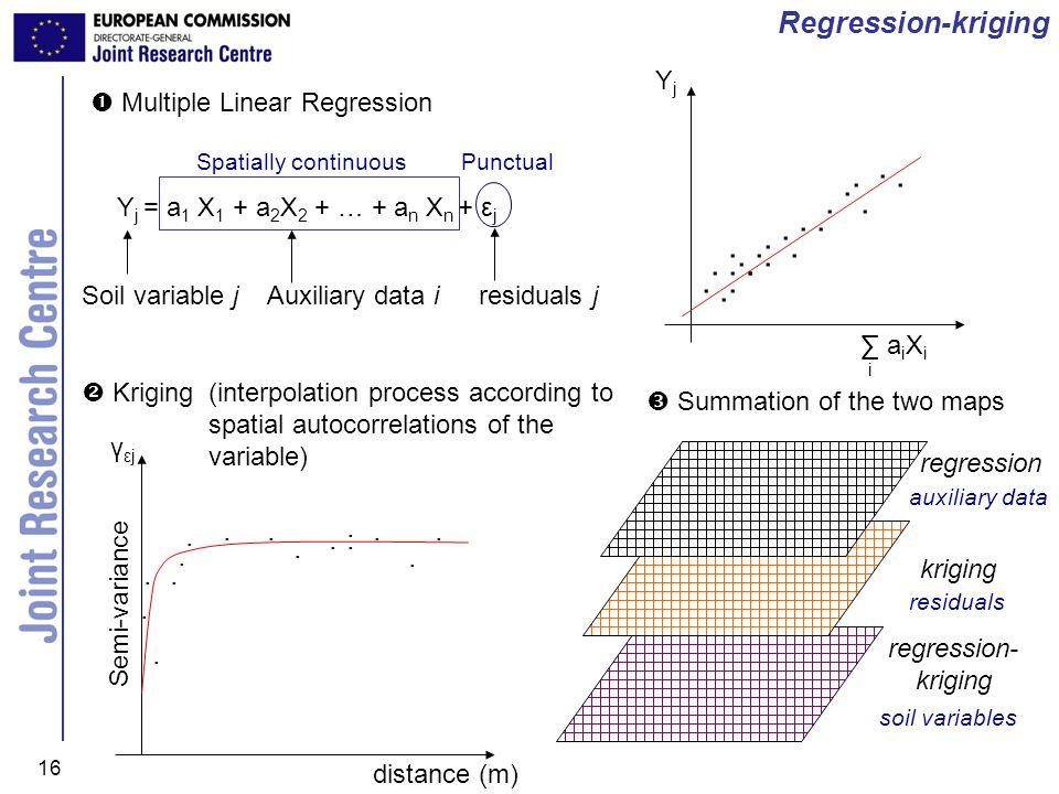 JRC Ispra - IES 16 Regression-kriging Multiple Linear Regression Y j = a 1 X 1 + a 2 X 2 + … + a n X n + ε j Soil variable j residuals j Kriging YjYj.
