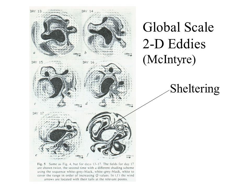 Global Scale 2-D Eddies (McIntyre) Sheltering