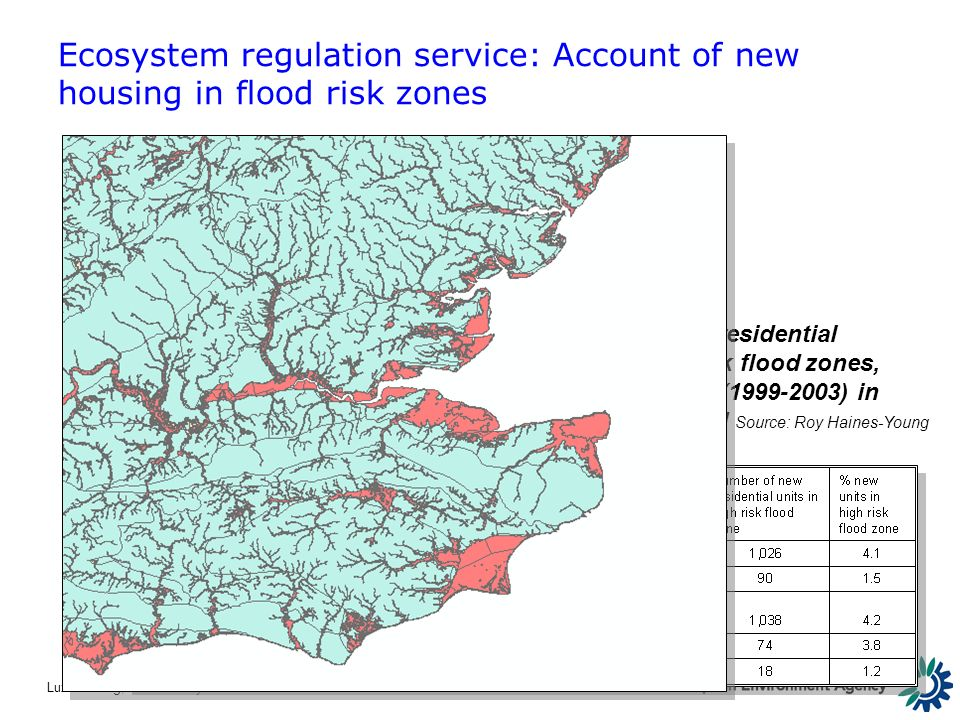 Luxembourg, 5-9 February 2007 MEDSTAT II Source: Roy Haines-Young Ecosystem regulation service: Account of new housing in flood risk zones Low High Proportion of new residential housing in high risk flood zones, by landscape type (1999-2003) in south east England