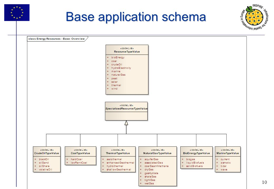 10 Base application schema 10