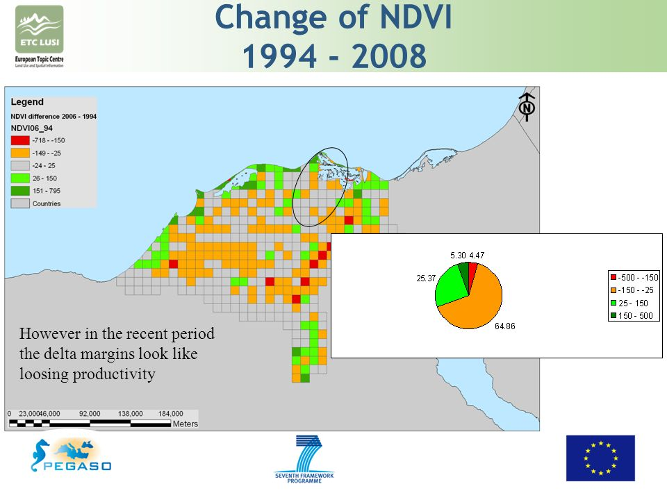 However in the recent period the delta margins look like loosing productivity Change of NDVI 1994 - 2008
