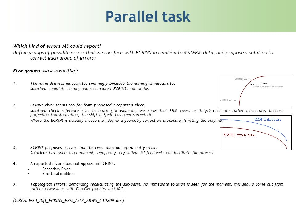 Parallel task Which kind of errors MS could report.
