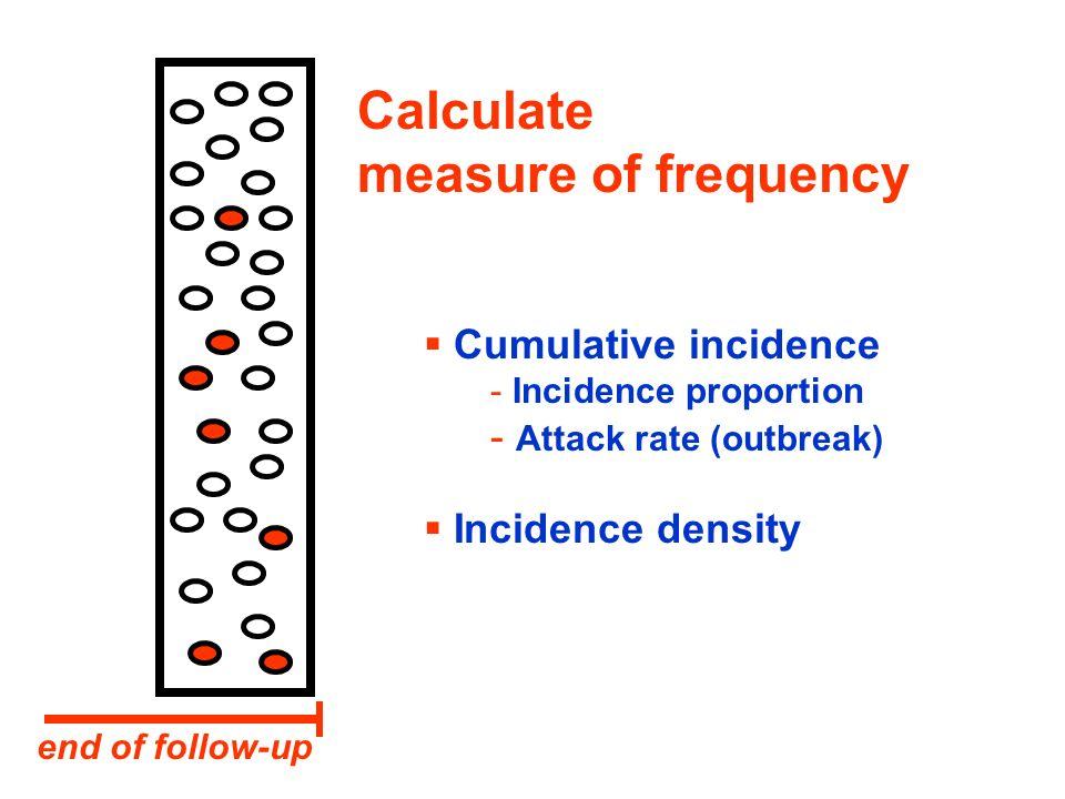 I 1 = a / P 1 I 0 = c /P 0 CasesControls E E a b cd E E a c P1P1 P0P0 Source population Pop.Cases P 1 b --- = ---- P 0 d = sample a/P 1 I 1 / I 0 = ------ c/P 0 }