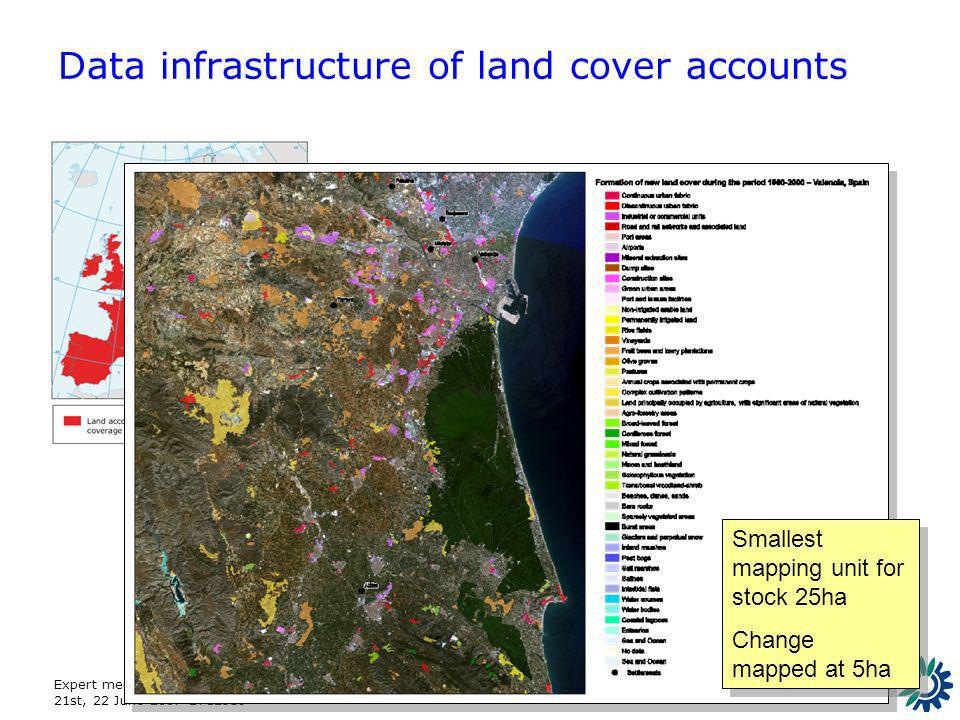 Expert meeting on test accounts for Mediterranean wetlands 21st, 22 June 2007 ETCLUSI Data infrastructure of land cover accounts Smallest mapping unit for stock 25ha Change mapped at 5ha Smallest mapping unit for stock 25ha Change mapped at 5ha