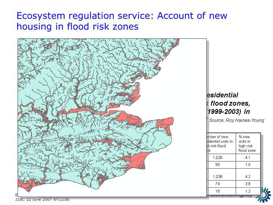 Expert meeting on test accounts for Mediterranean wetlands 21st, 22 June 2007 ETCLUSI Source: Roy Haines-Young Ecosystem regulation service: Account of new housing in flood risk zones Low High Proportion of new residential housing in high risk flood zones, by landscape type (1999-2003) in south east England