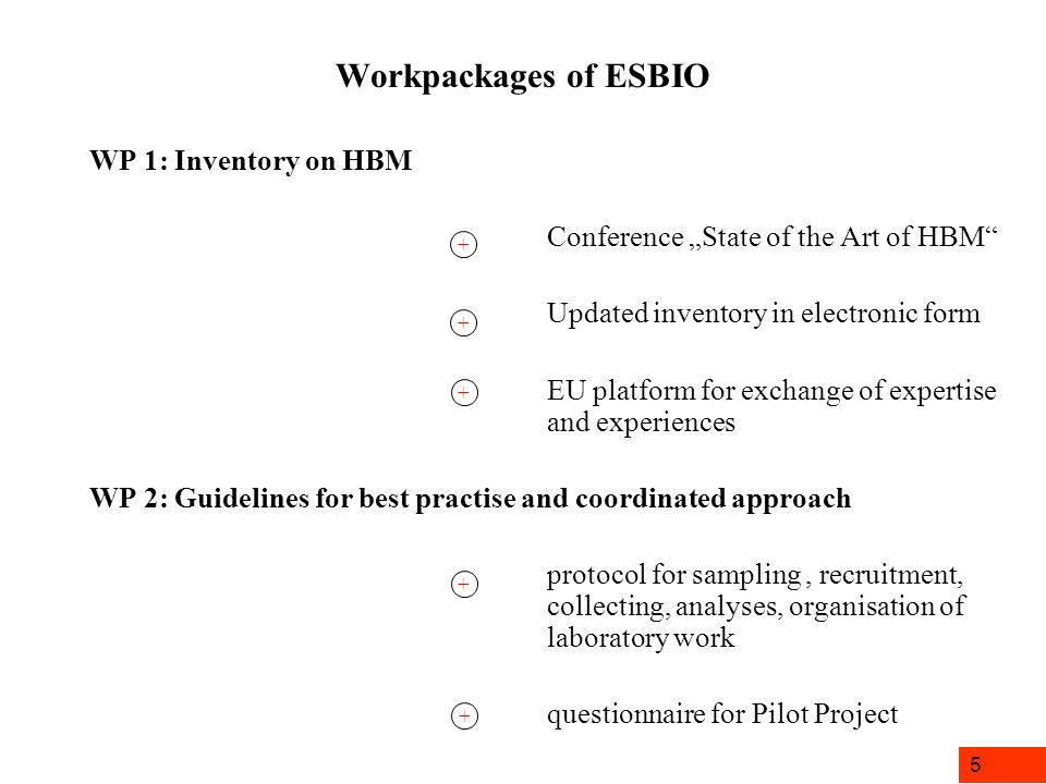 6 Workpackages of ESBIO WP 3: Guidelines for integration scenarios with E&H monitoring links of HBM results to environmental monitoring, health monitoring and research Concept to establish biomonitoring as a policy making tool on a European level WP 4: Ethical issues workshop with stakeholders justified concept for dissemination and communication of results within participants of HBM + + + +