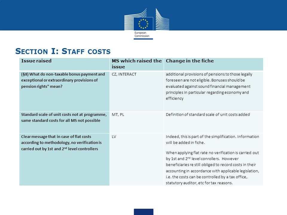 S ECTION II: O FFICE AND ADMINISTRATIVE EXPENDITURE ( INDIRECT COSTS ) Issue raisedMS which raised the issueChange in the fiche (§1) to clarify definition, insurance, To add foreign exchange difference costs to establish exhaustive list to move bank charges, financial transactions to be moved from section IV PL, FR, CZClarifications brought.