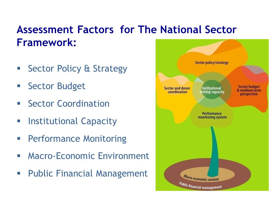 Assessment Factors for The National Sector Framework: Sector Policy & Strategy Sector Budget Sector Coordination Institutional Capacity Performance Mo