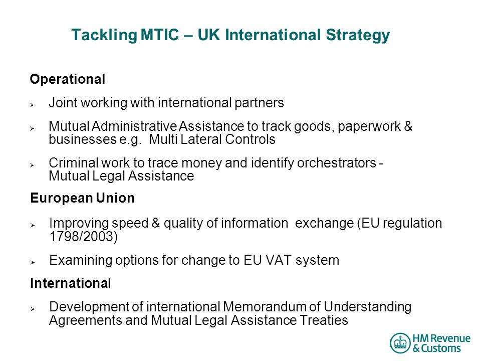 Tackling MTIC – UK International Strategy European Union Improving speed & quality of information exchange (EU regulation 1798/2003) Examining options