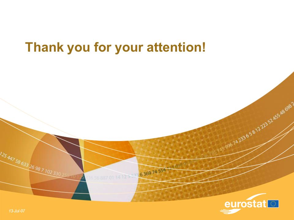 13-Jul-07 Thank you for your attention!