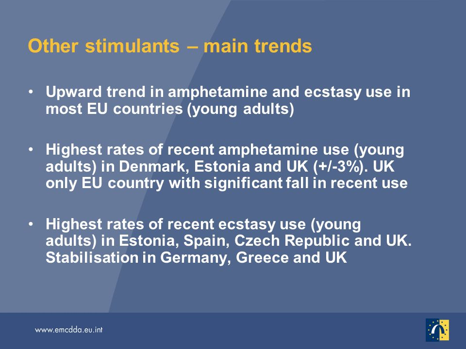 Other stimulants – main trends Upward trend in amphetamine and ecstasy use in most EU countries (young adults) Highest rates of recent amphetamine use (young adults) in Denmark, Estonia and UK (+/-3%).